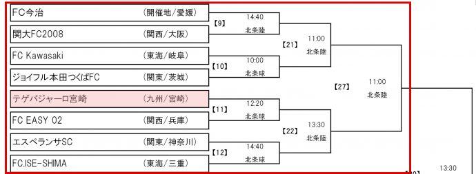 schedule_result_03