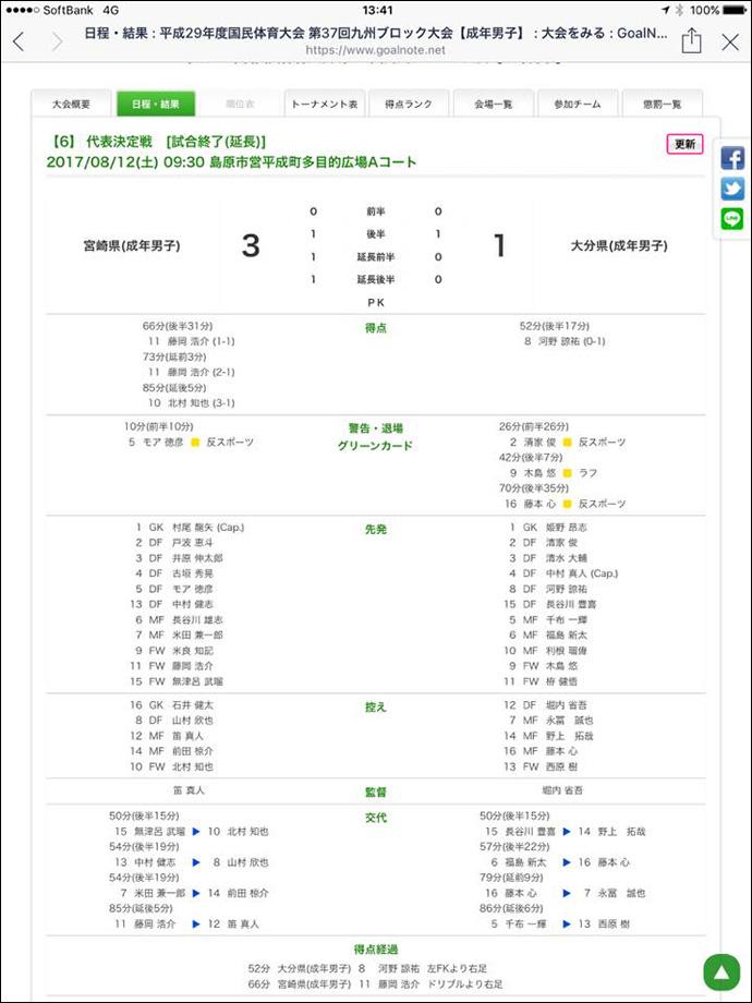 宮崎県成年男子サッカー選抜 代表決定戦試合結果