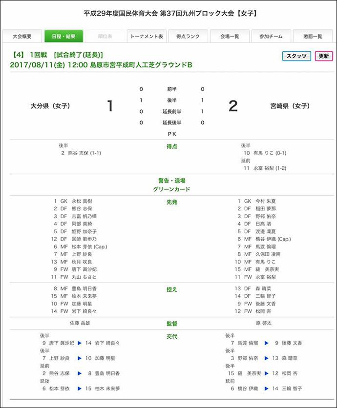 宮崎県女子サッカー試合情報