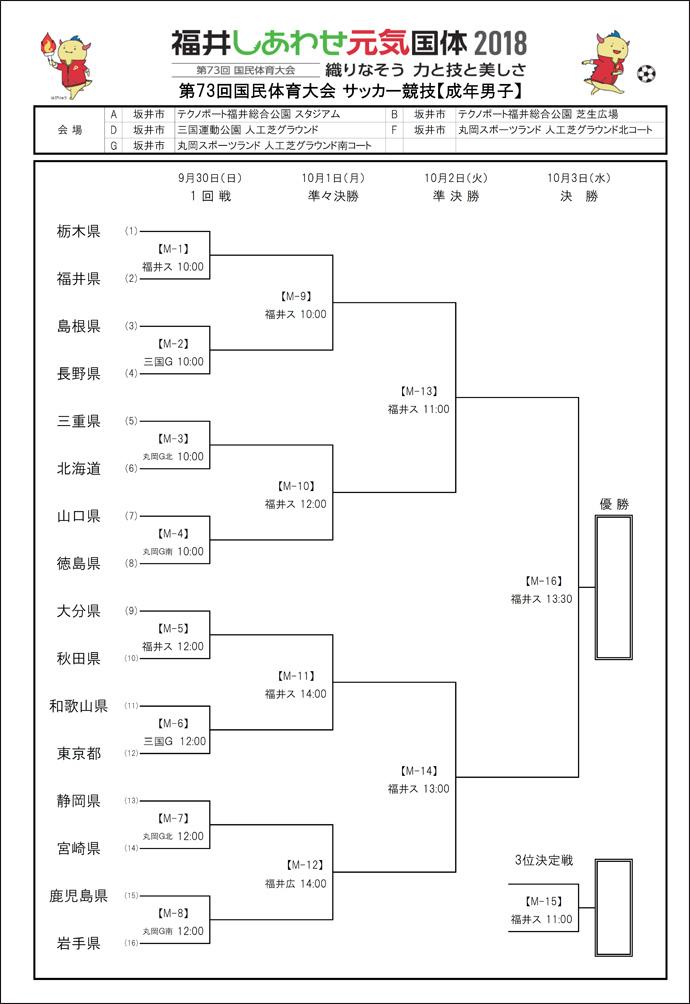 第73回国民体育大会 サッカー競技【成年男子】組み合わせ表