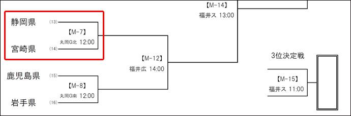 第73回国民体育大会 サッカー競技【成年男子】組み合わせ表(拡大)