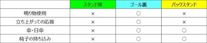 会場マップ(表)